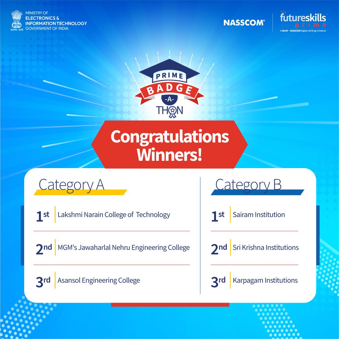 NASSCOM-runner-up